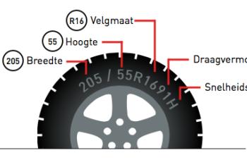 Pour tout savoir sur un pneu, il suffit de lire les informations qui figurent sur son flanc.