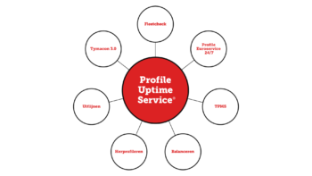 Profile-100-Uptime-Service-1920-x-1080.png