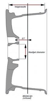 Uitleg Velgmaat Profile